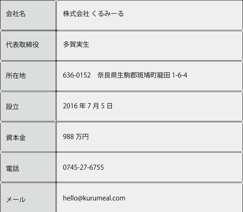 kurumeal 多賀米穀店 多賀実生 お届けします たが 奈良県生駒郡斑鳩町龍田1-6-4 竜田1-6-4