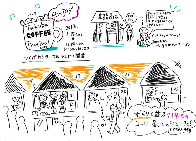 コーヒーイラスト 茶谷順子 つくばコーヒーフェスティバル グラレコ