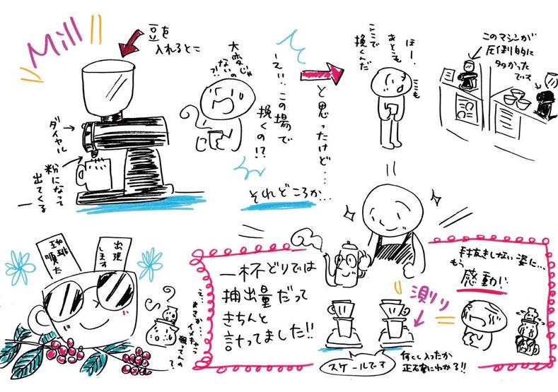 コーヒーイラスト 茶谷順子 つくばコーヒーフェスティバル グラレコ ペン画