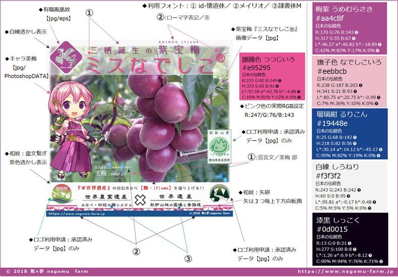 紫宝梅™『ミスなでしこⓇ』大看板デザイン指示書 和×夢 nagomu farm
