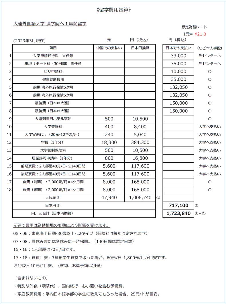 中国1年留学の費用目安 シュミレーション