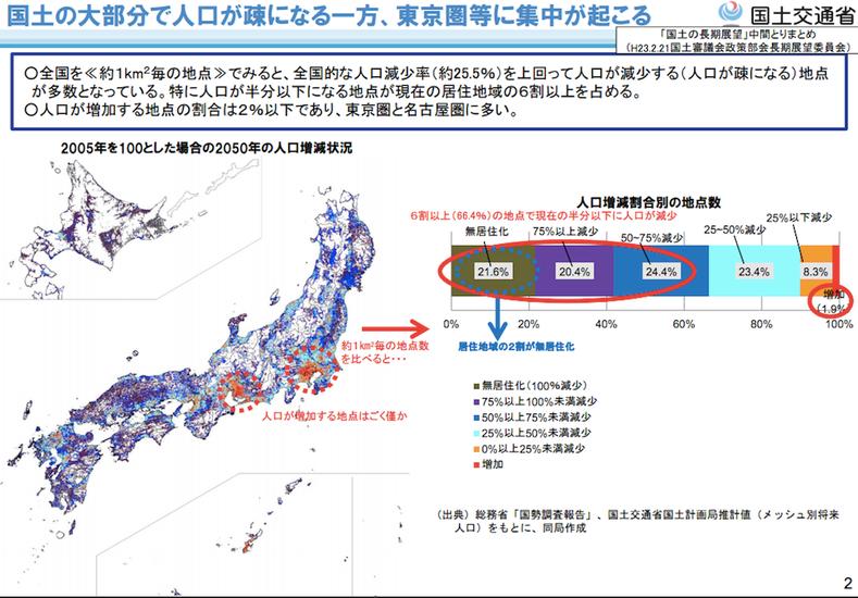 人口分布図,日本,将来,予想,過疎,人口減少率,吉川浩一