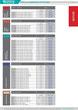 Sistem Air Komatibilitätstabelle, Motoren, Steuerplatinen, Filter und Kohlenbürsten