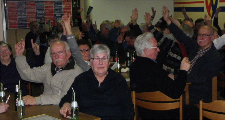 Einstimmigkeit kennzeichnet die Beschlüsse auf der Mitgliederversammlung, wenige (meist eigene z.B. bei Wahlen) Enthaltungen gabs vereinzelt