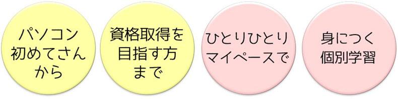 墨田区墨田パソコン教室