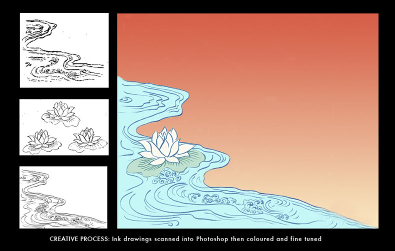 Ink line drawing of river and lotus flowers collaged and coloured in Photoshop