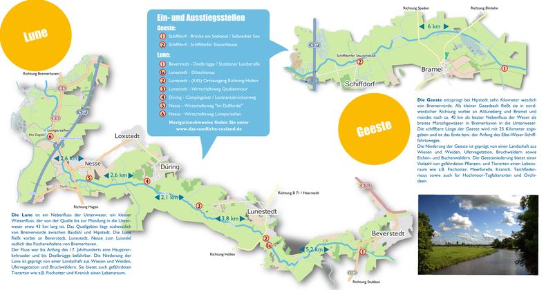 ® 2019 Gemeinde Loxstedt