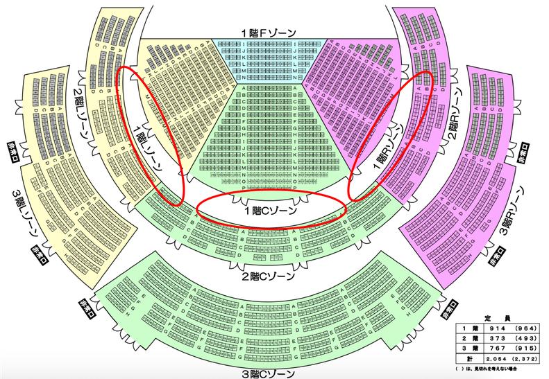 仙台サンプラザホールの立ち見席は?立見席からでも見やすい?経験者が分かりやすく教えます!