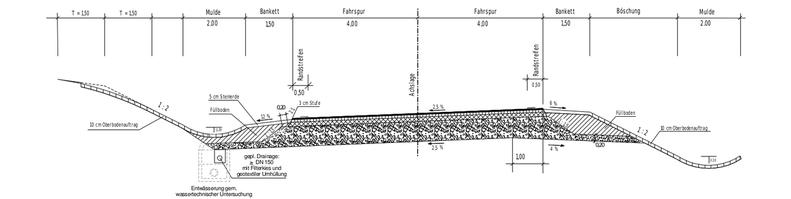 Regelquerschnitt der B 254 neu