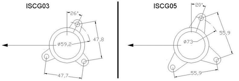ISCG03 et ISCG05