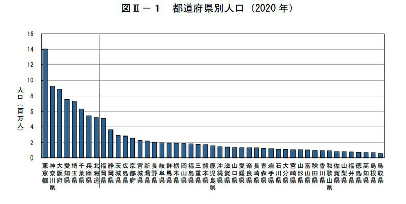 総務省 報道資料(R3.6.25)より