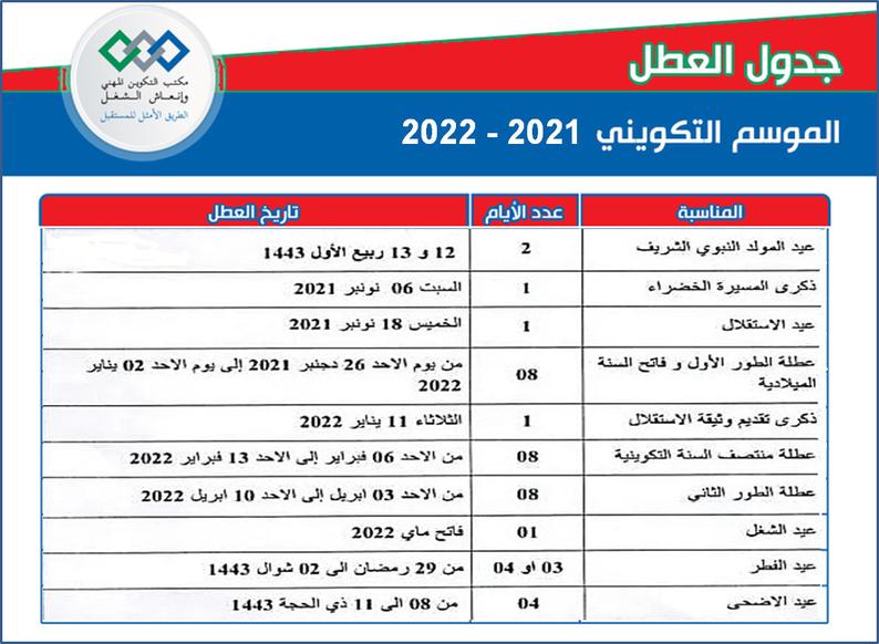 Calendrier Ramadan 2020.Calendrier Des Vacances Ofppt Site De Ista El Kelaa Cmos