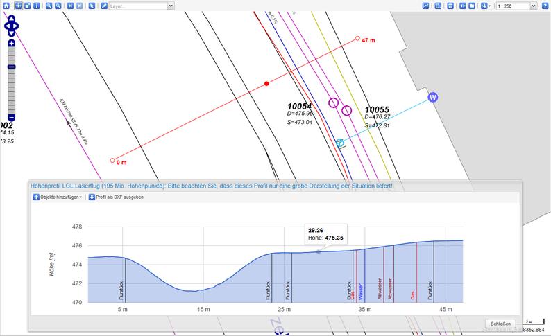Darstellung eines Höhenprofils auf Basis von Laserscanningdaten mit eingeblendeten Flurstücksgrenzen und Leitungsdaten