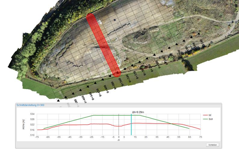 Darstellung eines Geländeschnittes mit Ist- und Sollprofil an der gewählten Stationierung. Δh wird bei Mausbewegung über das Profil automatisch errechnet.