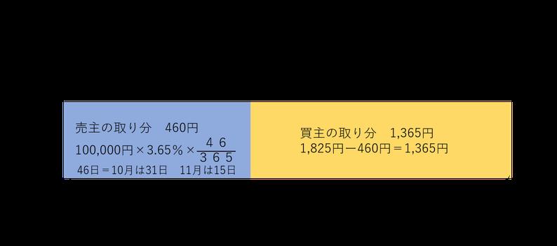 端数利息 計算式