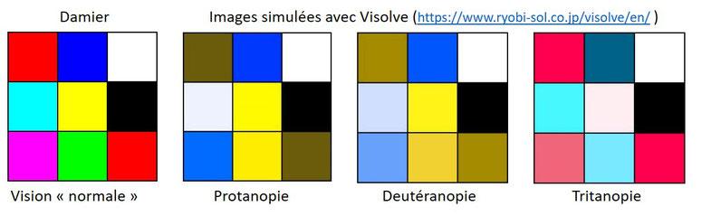 Simulations de ce que voient les daltoniens sur l'exemple d'un damier multicolore.