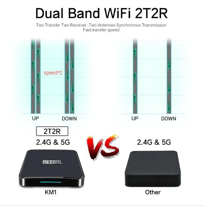 Mecool KM1 WiFi 2T2R