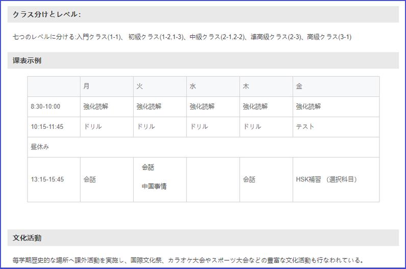 華東師範大学 中国語強化コースの授業は週に三日間午後も授業有