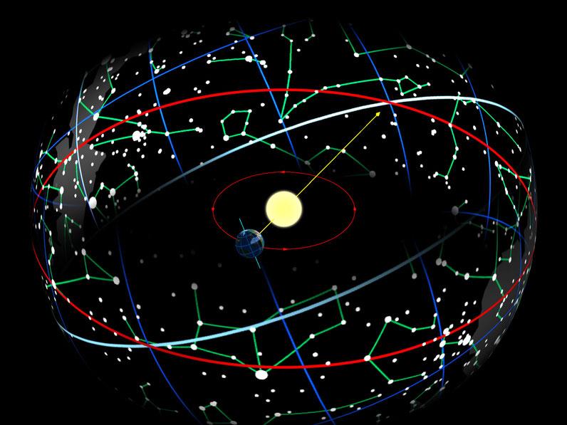 Zodiak Image