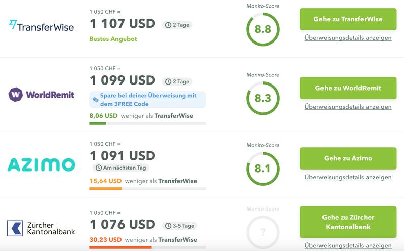 Bildschirmfoto Monito 1050 CHF in USD, TransferWise ist am günstigsten.
