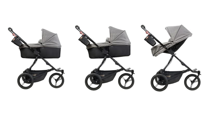 Mountainbuggy-Babywanne-Wandl´s-Gwandl