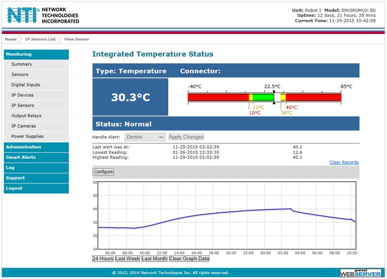 Housse de protection robot industriel contrôle température enceinte climatique -40 °C + 90 °C