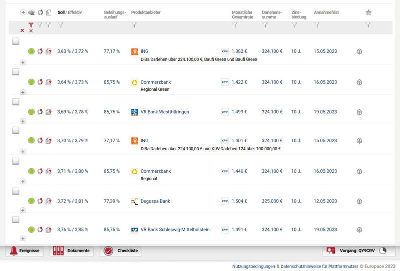 Finanzierungsmakler Hamburg, günstig, Bewertung, Erfahrung, Kauf, Wohnung, Umschuldung, Boni, Sparkasse, Bank, Haspa, Ing, Interhyp, Prohyp, Dr.Klein