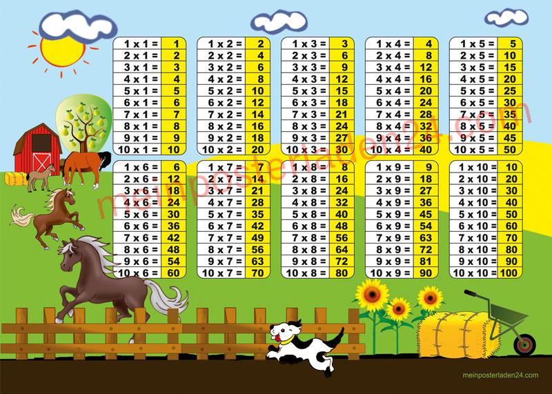 1 x 1 Lernposter für die Grundschule mit Motiv Bauernhof, optional laminiert