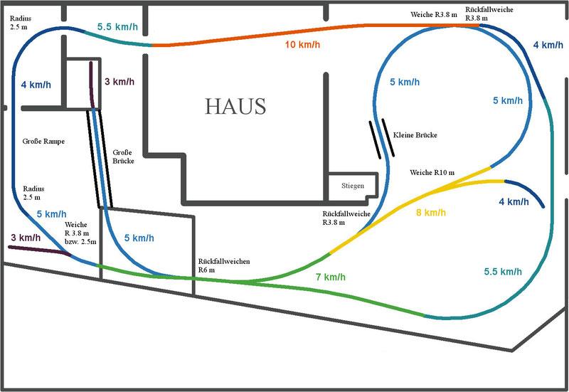 Gleisplan meiner Gartenbahn 5 Zoll mit den zulässigen Höchstgeschwindigkeiten - freie Seitenbeschleunigung ~ 0.5 m/s²