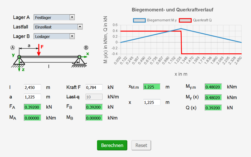 Screenshot des ausgefüllten Balkenrechners zur Berechnung von F mittels Iteration
