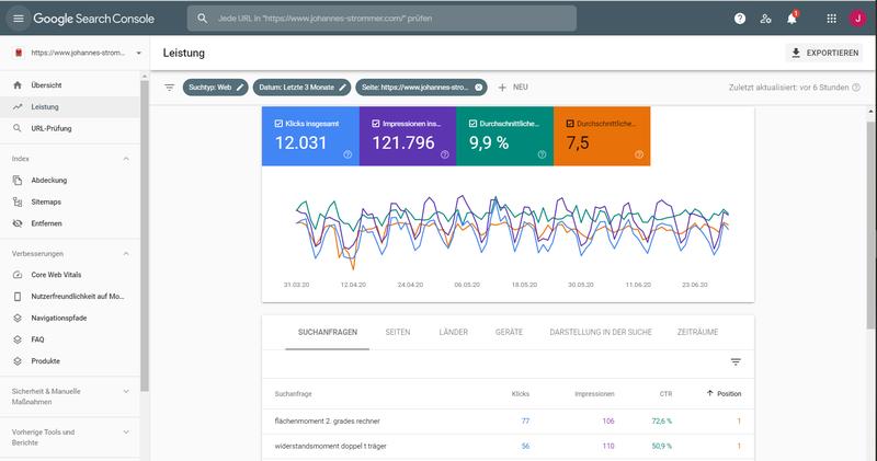 Screenshot Google Search Console Klicks Impressionen CTR und Position für gewisse Suchanfragen