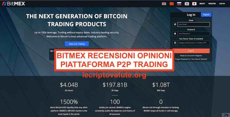 BitMex recensioni opinioni: commissioni, P2P, leva Guida completa