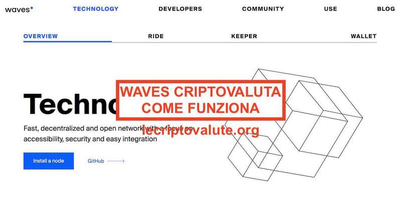WAVES criptovaluta recensioni [2019] Come funziona, dove comprare