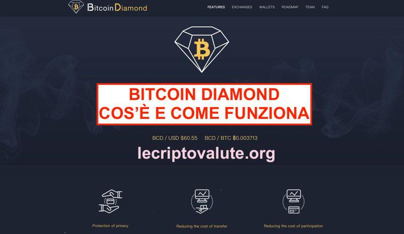 bitcoin diamond cos'è come funziona quotazione valore tempo reale