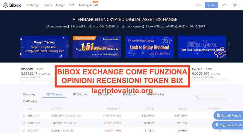▷Bibox Exchange token BIX recensioni: Truffa o affidabile [Guida 2019]