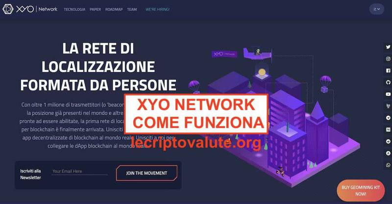 XYO Network e XYO crypto: quotazione grafico previsioni italiano 2019-2020