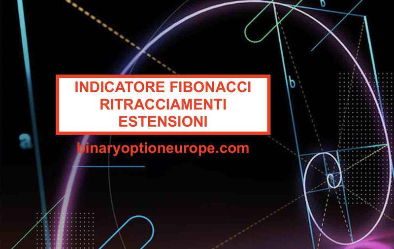 comeminserire ritracciamenti di fibonacci indicatore mt4
