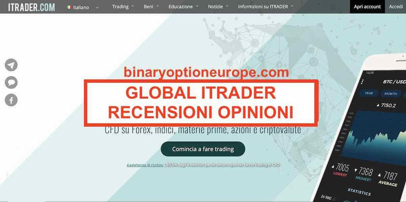iTrader truffa recensioni e opinioni negative forum italiano 2019