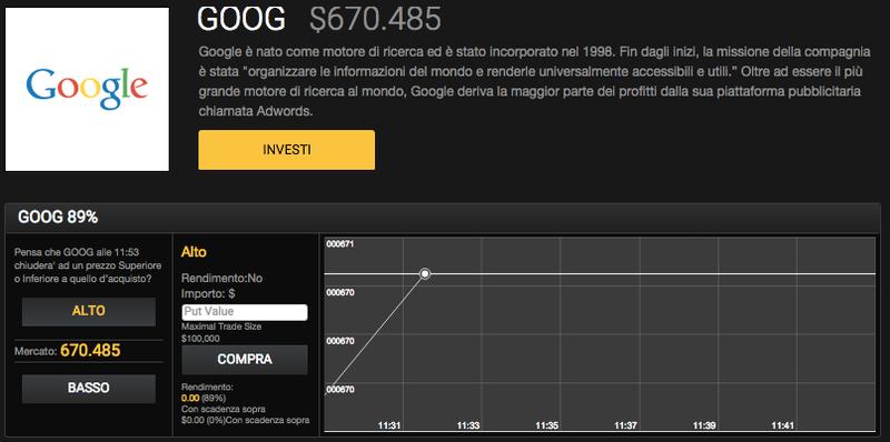 guida come comprare azioni Google con trading 2020