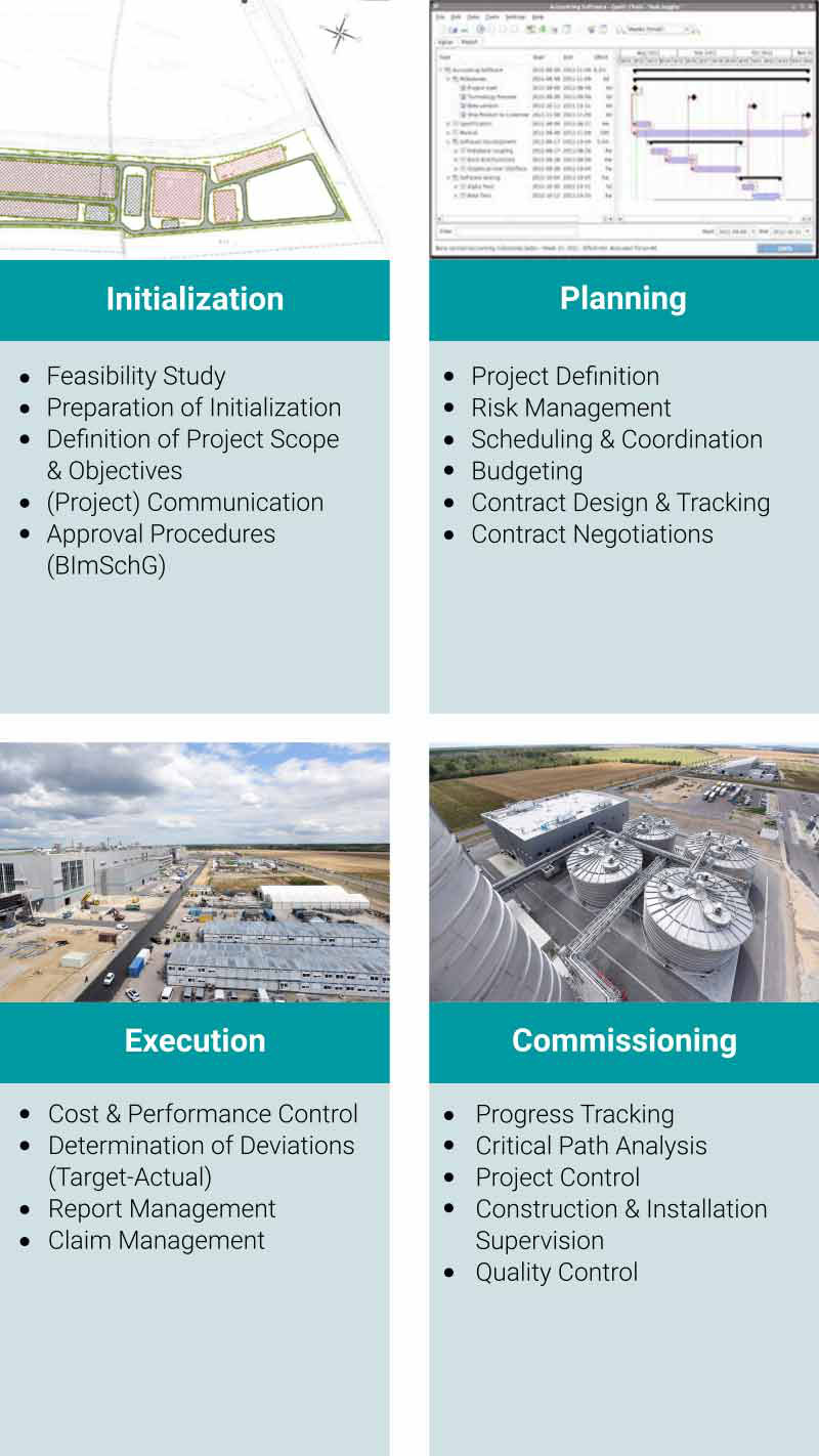 paXos Project Management Sections: Initialization, Planning, Execution and Commissioning