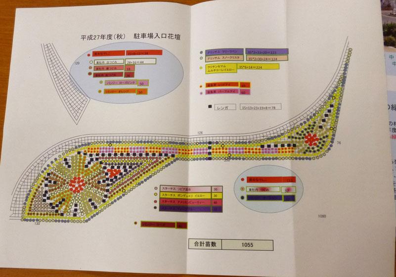 綿密に作られた花壇の植栽デザイン(設計)図(当日の「緑化リーダー会」資料から)