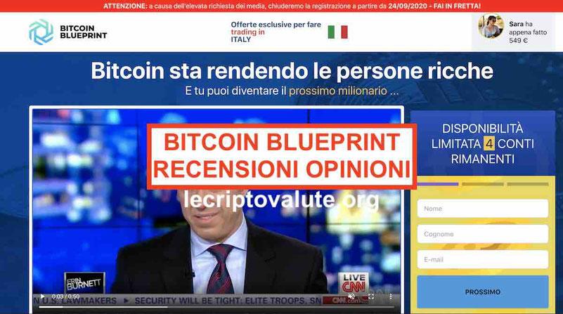 Bitcoin Blueprint recensioni opinioni Funziona o truffa