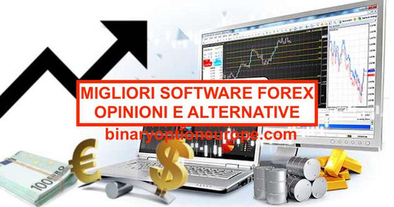 Migliori software Forex anche per principianti e esperti