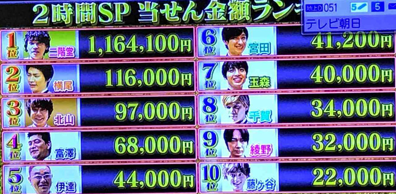宝くじ当選!Kis-My-Ft2、サンドウィッチマン、綾野剛の金運は?