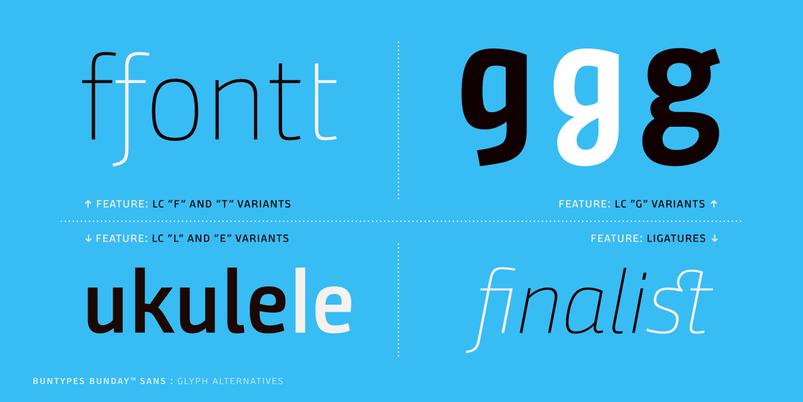 Schriftmöglichkeiten der Bunday Sans