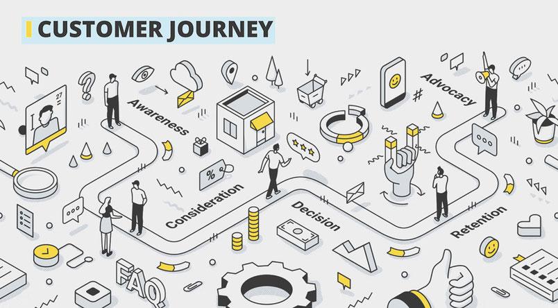 Customer Experience Management - der Weg zur Entscheidung