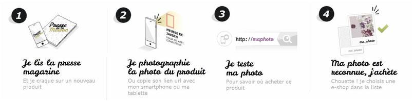 Architendances.fr/eshops, mode d'emploi