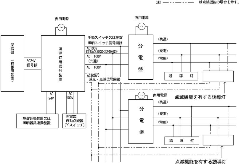 図4 消灯方式の誘導灯の構成例