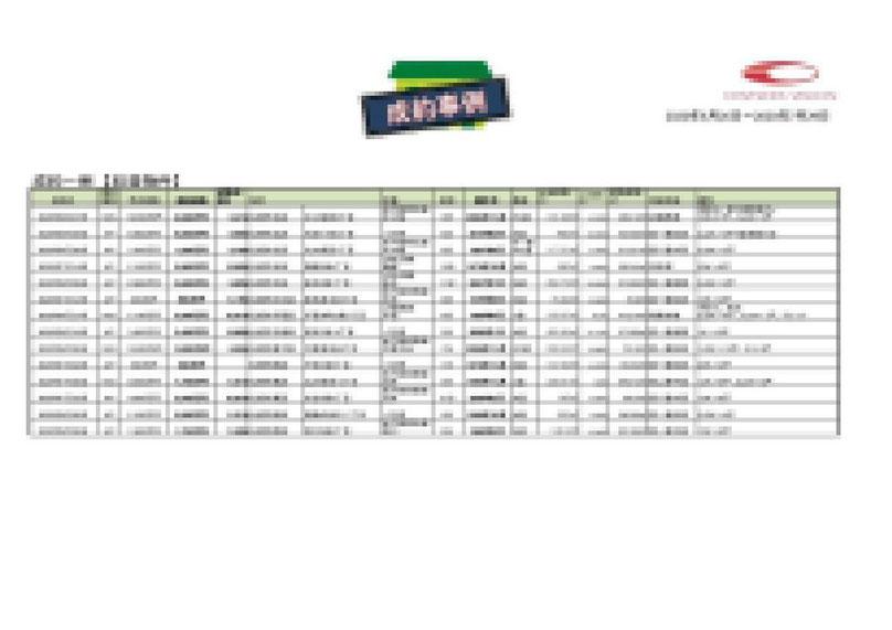 2020.07.31【成約事例】収益物件 モザイク済