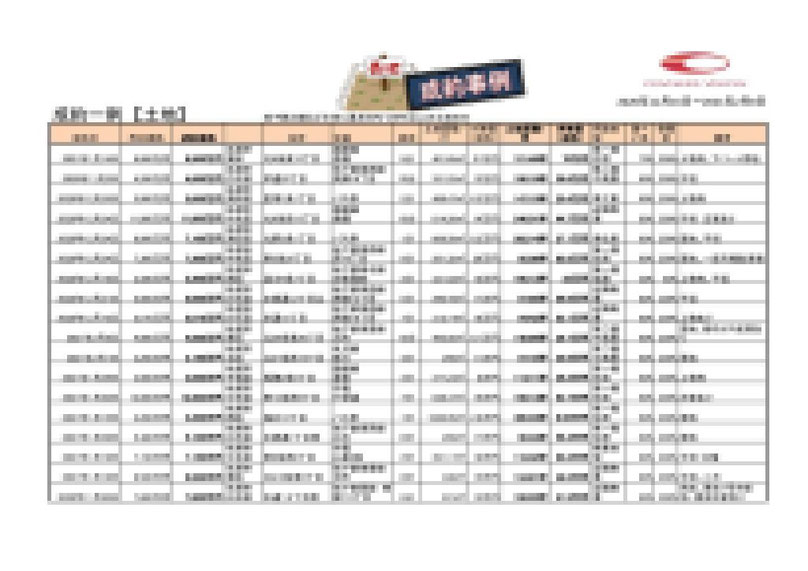 2021.02.22【成約事例】土地 モザイク済